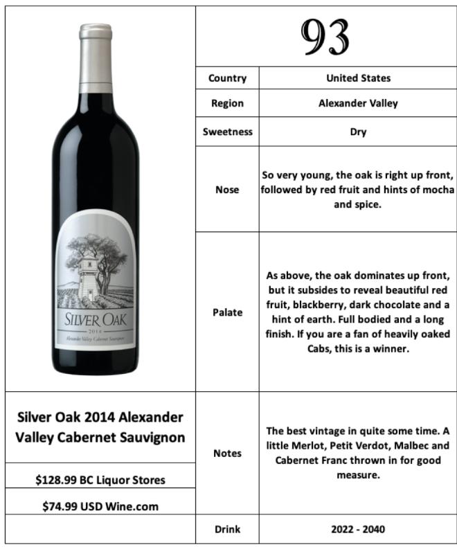 Silver Oak 2014 Alexander Valley Cabernet Sauvignon