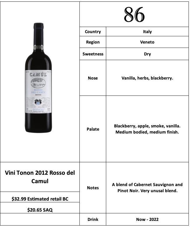 Vini Tonon 2012 Rosso del Camul