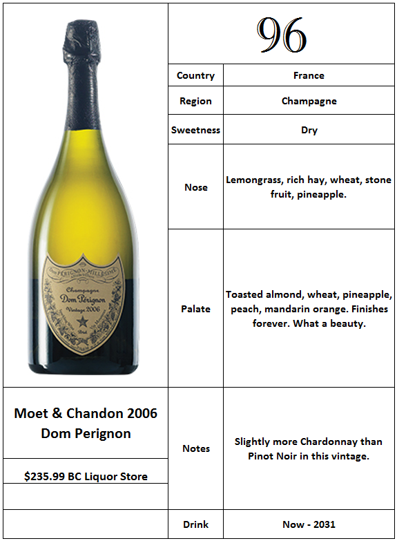 Moet & Chandon 2006 Dom Perignon