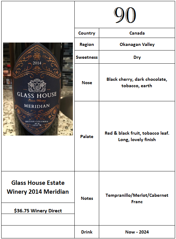 Glass House Estate Winery 2014 Meridian
