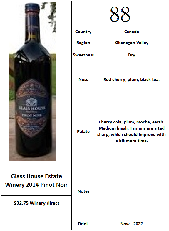 Glass House Estate Winery 2014 Pinot Noir