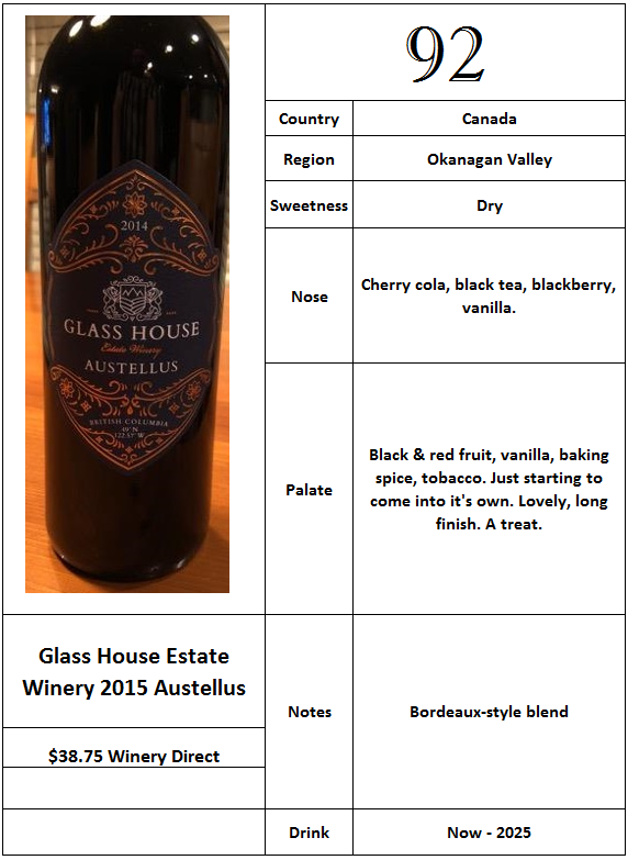Glass House Estate Winery 2015 Austellus