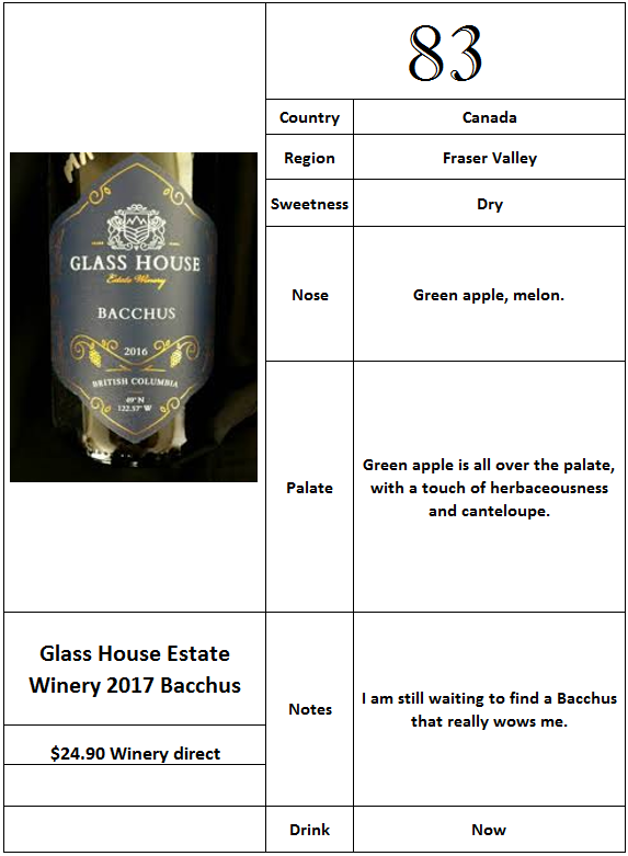 Glass House Estate Winery 2017 Bacchus