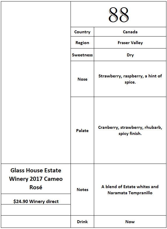 Glass House Estate Winery 2017 Cameo Rosé
