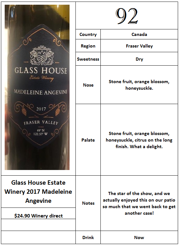 Glass House Estate Winery 2017 Madeleine Angevine