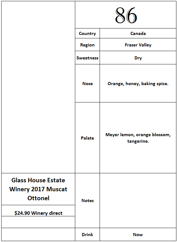 Glass House Estate Winery 2017 Muscat Ottonel