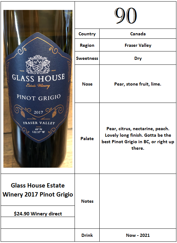 Glass House Estate Winery 2017 Pinot Grigio