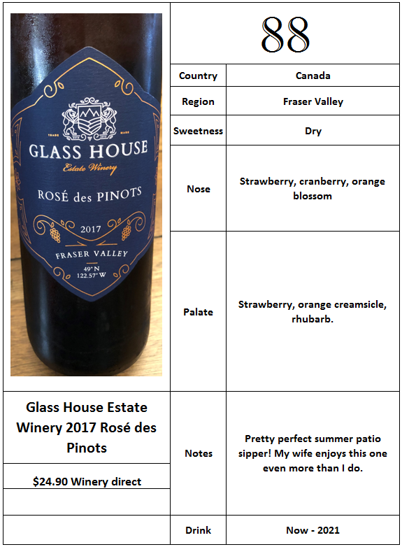 Glass House Estate Winery 2017 Rosé des Pinots