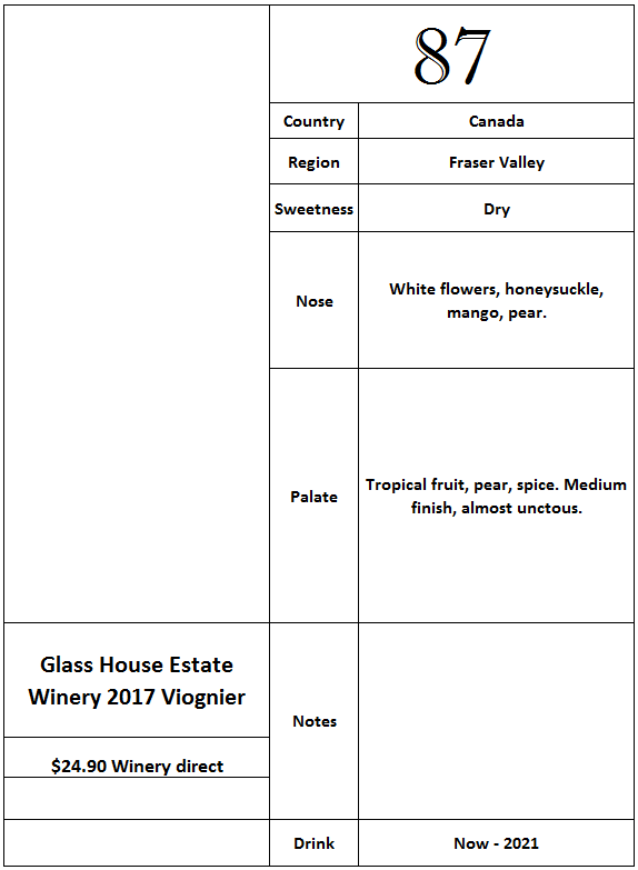 Glass House Estate Winery 2017 Viognier