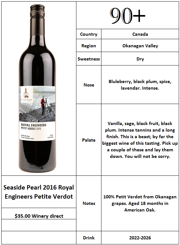 Seaside Pearl 2016 Engineers Petit Verdot