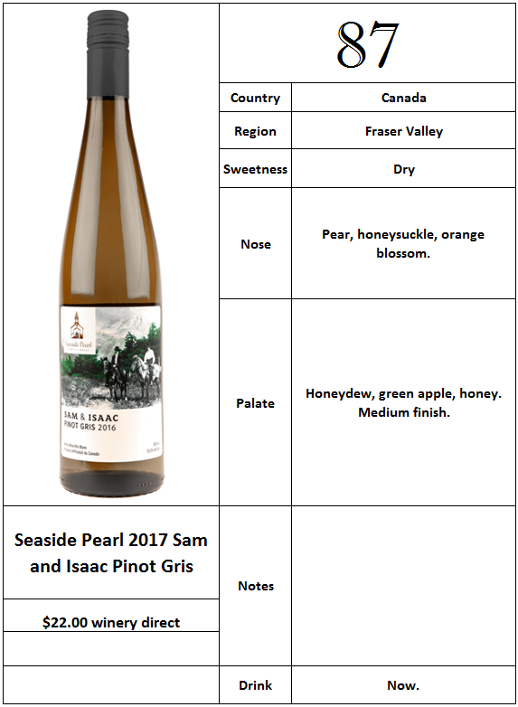 Seaside Pearl 2017 Sam and Isaac Pinot Gris