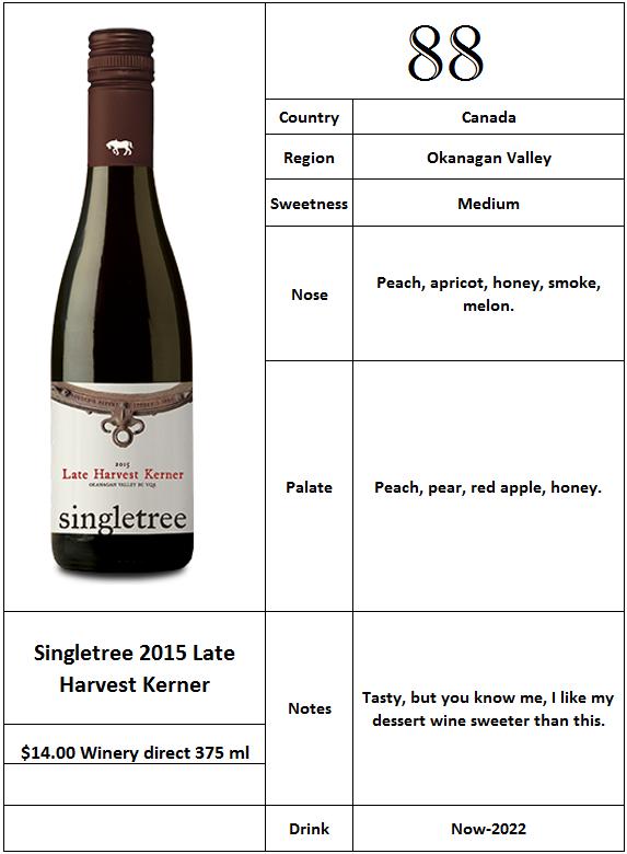 Singletree 2015 Late Harvest Kerner