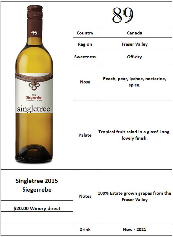 Singletree 2015 Siegerrebe