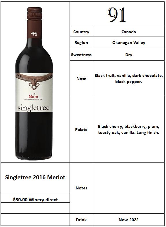 Singletree 2016 Merlot