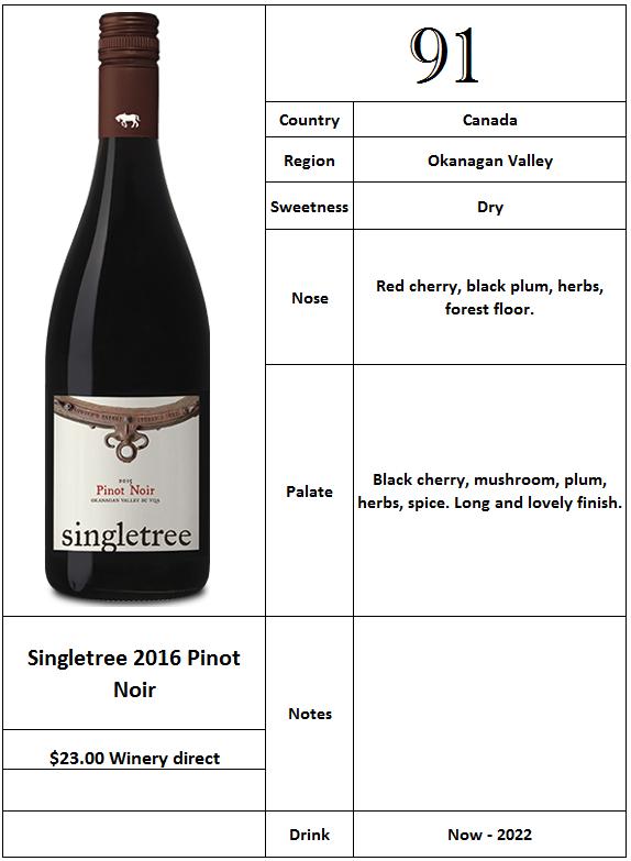 Singletree 2016 Pinot Noir