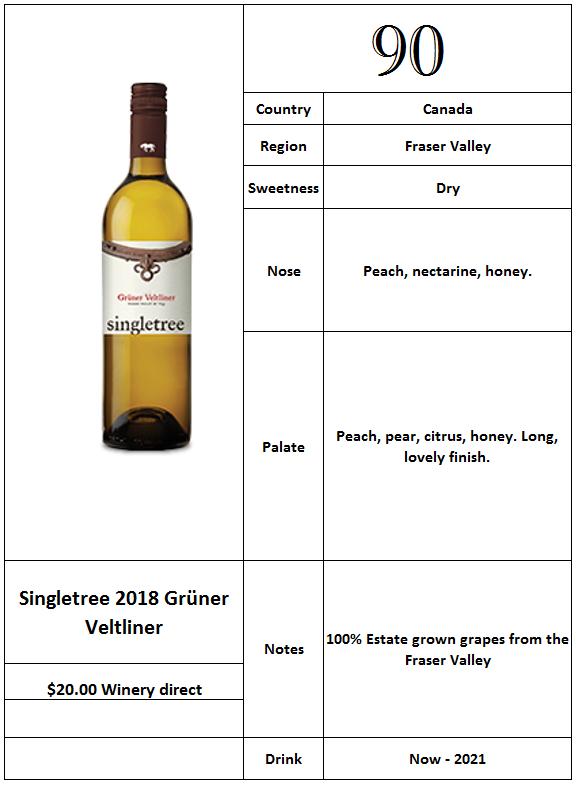 Singletree 2018 Grüner Veltliner