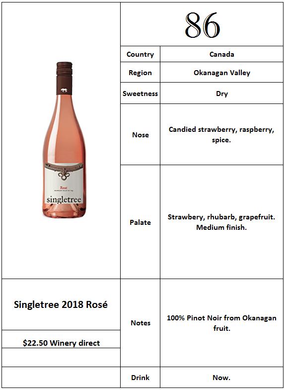 Singletree 2018 Rosé