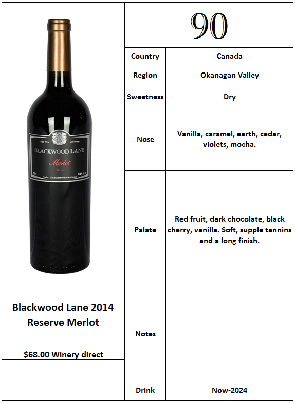 Blackwood Lane 2014 Reserve Merlot