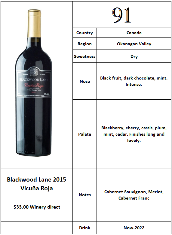 Blackwood Lane 2015 Vicuna Roja
