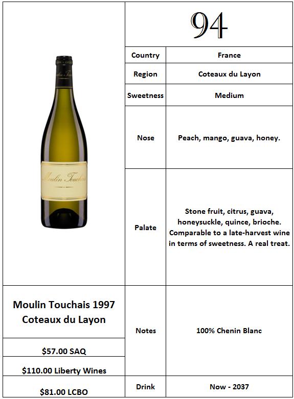 Moulin Touchais 1997 Coteaux du Layon