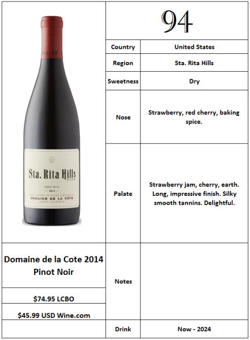 Domaine de la Cote 2014 Pinot Noir