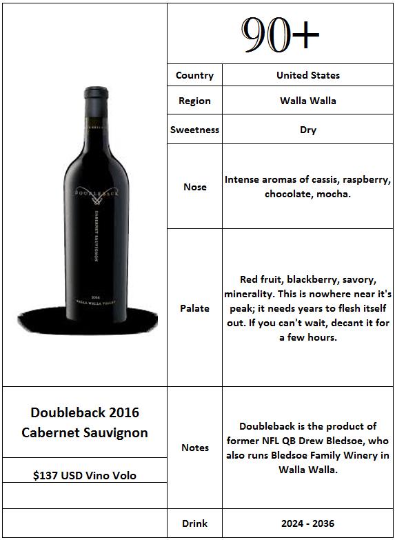 Doubleback 2016 Cabernet Sauvignon