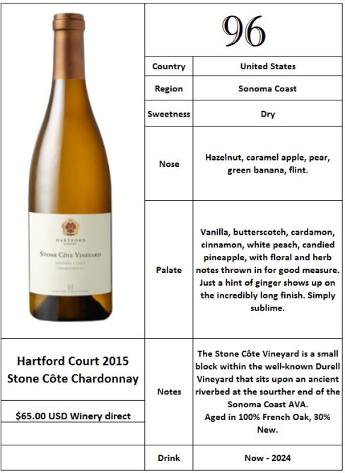 Hartford Court 2015 Stone Côte Chardonnay