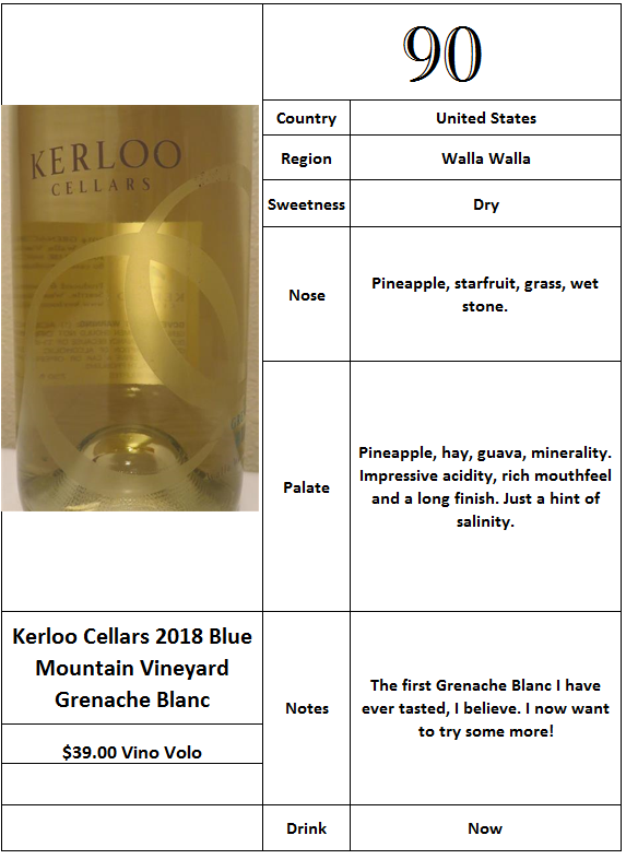 Kerloo Cellars 2018 Blue Mountain Vineyard Grenache Blanc