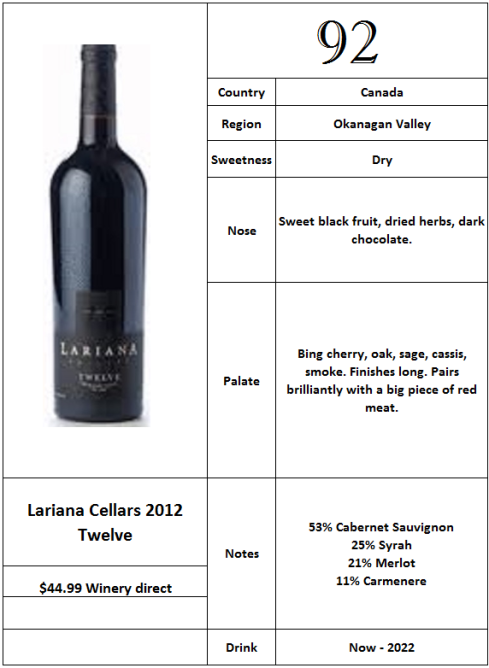 Lariana Cellars 2012 Twelve