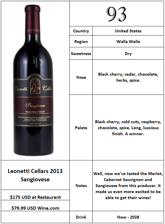 Leonetti Cellars 2013 Sangiovese.PNG