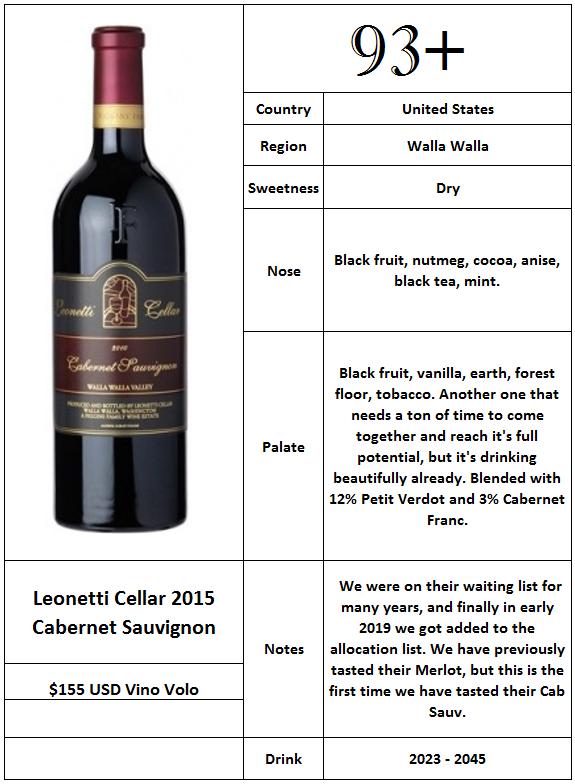 Leonetti Cellars 2015 Cabernet Sauvignon