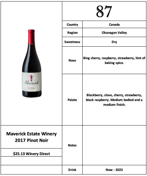 Maverick 2017 Pinot Noir