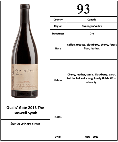 Quails' Gate 2013 The Boswell Syrah