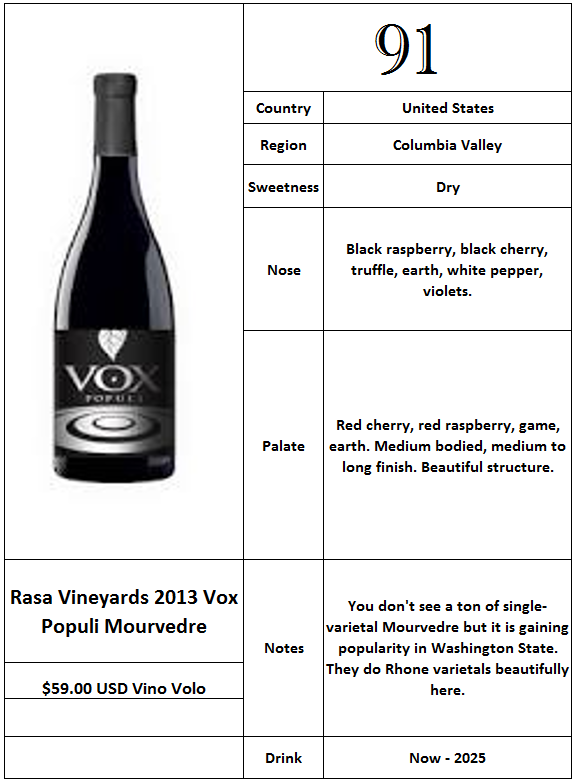 Rasa Vineyards 2013 Vox Populi Mourvedre