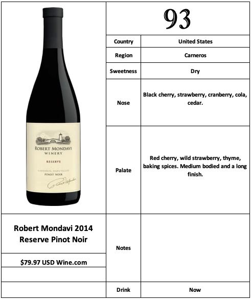 Robert Mondavi 2014 Reserve Pinot Noir