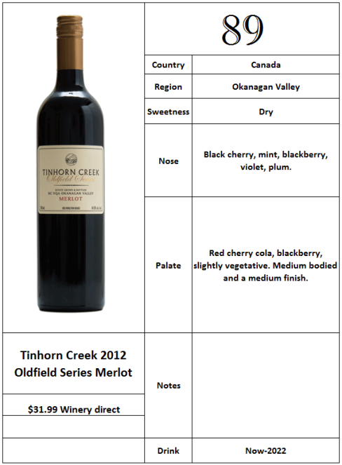 Tinhorn Creek 2012 Oldfield Series Merlot