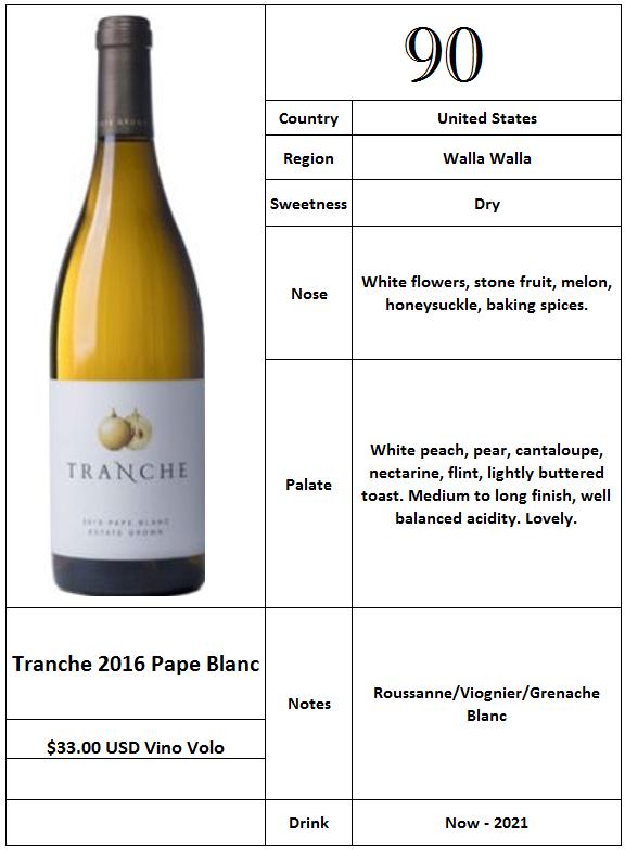 Tranche 2016 Pape Blanc