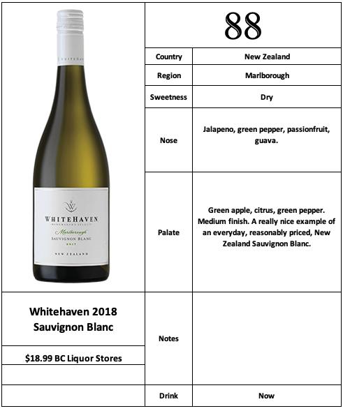 Whitehaven 2018 Sauvignon Blanc.png