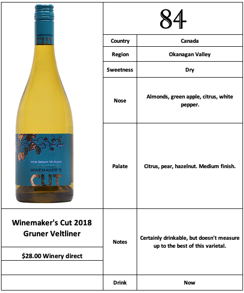 Winemaker's Cut 2018 Gruner Velitliner