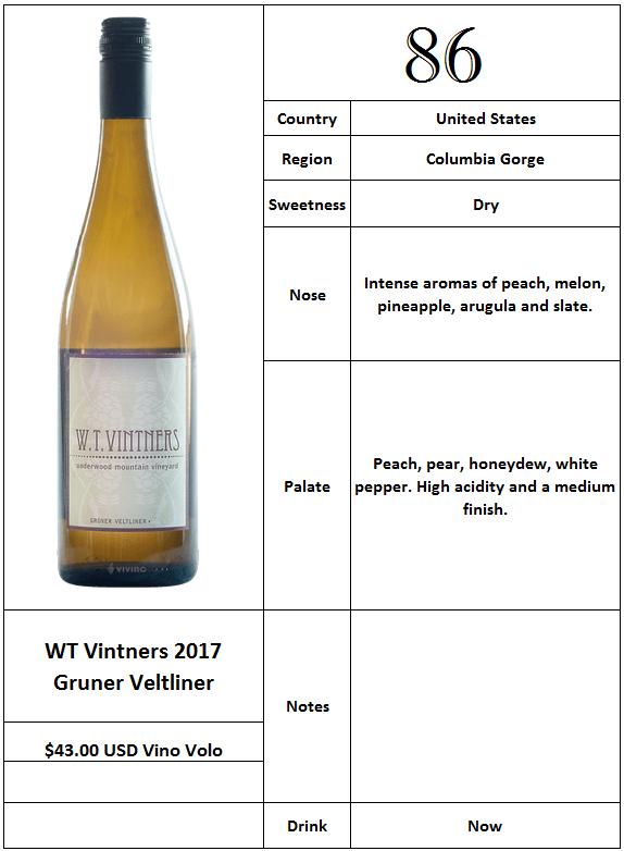 WT Vintners 2017 Gruner Veltliner