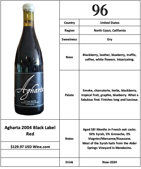 Agharta 2004 Black Label Red