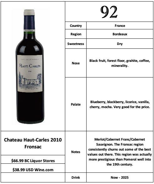 Chateau Haut Carles 2010 Fronsac.png