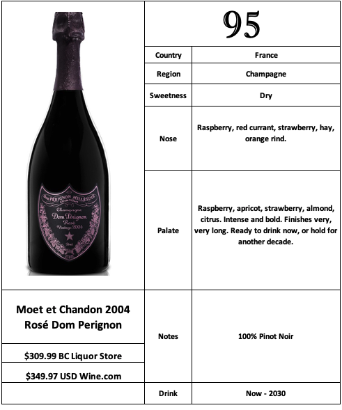 Moet & Chandon 2004 Dom Perignon Rosé