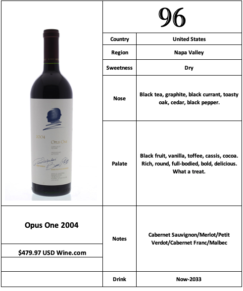 Opus One 2004.png