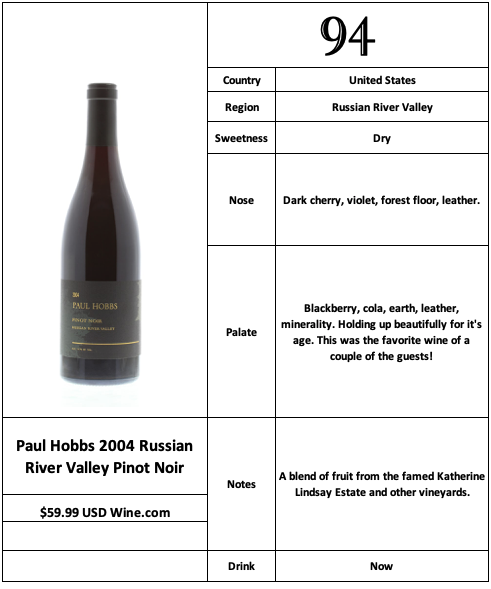 Paul Hobbs 2004 Russian River Valley Pinot Noir