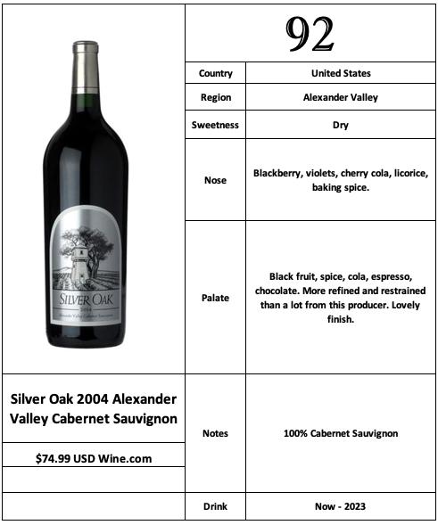 Silver Oak 2004 Alexander Valley Cabernet Sauvignon