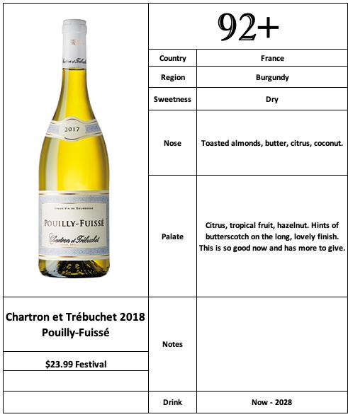 Chartron et Trébuchet 2018 Pouilly-Fuissé