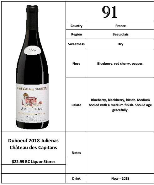Duboeuf 2018 Julienas Chateau des Capitans
