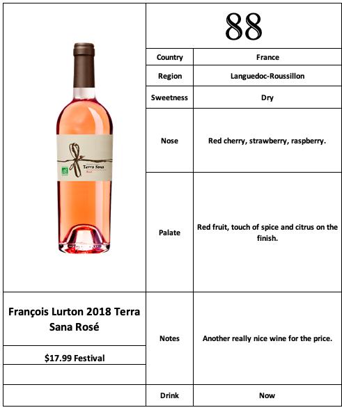 Francois Lurton 2018 Terra Sana Rosé