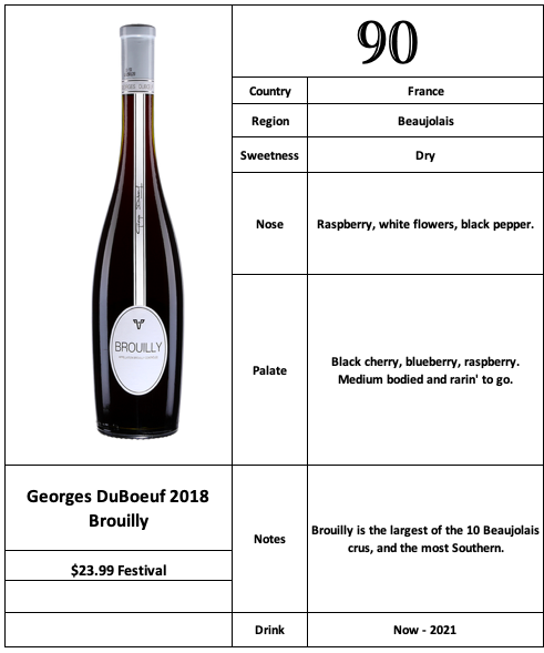 Georges DuBoeuf 2018 Brouilly